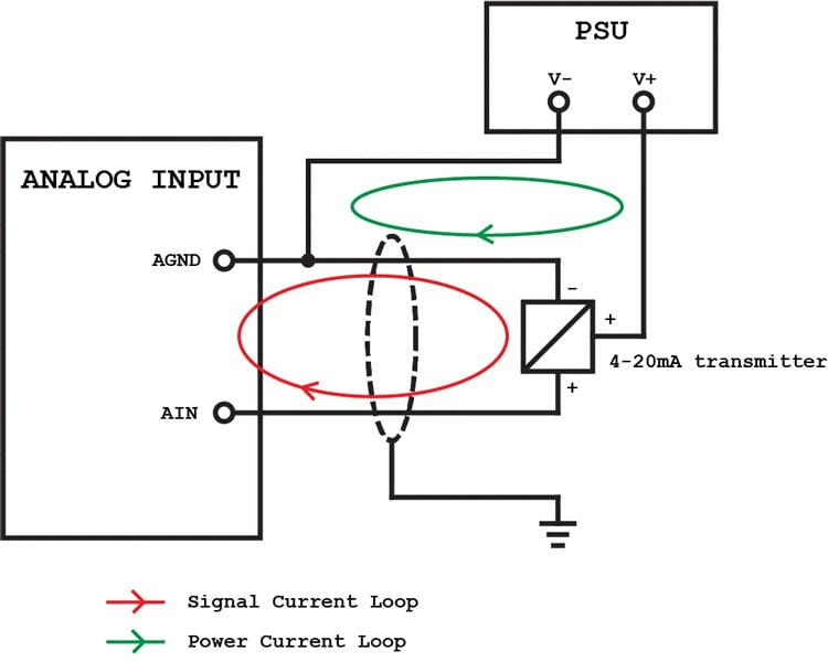 ورودی-آنالوگ-۳-سیمه-با-حلقه-سیگنال-و-منبع-جداگانه